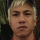 Mortiferre from Jakarta | Man | 28 years old | Aquarius