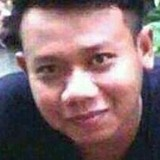 Edy from Ponorogo | Man | 23 years old | Libra
