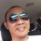Cito from Martapura | Man | 38 years old | Aquarius