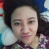 Rindayudaha from Surabaya   Woman   23 years old   Gemini