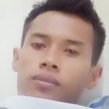 Bara from Surabaya | Man | 26 years old | Capricorn