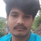 Onraju from Rajampet | Man | 29 years old | Virgo