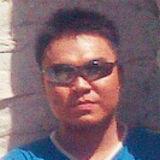 Hens from Tangerang | Man | 29 years old | Sagittarius