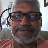 Saito from San Sebastian | Man | 66 years old | Scorpio