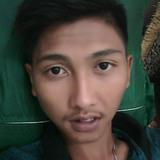 Reshyesa from Purwokerto | Man | 21 years old | Sagittarius