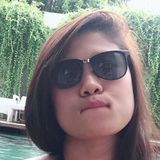 Rianti from Denpasar | Woman | 28 years old | Pisces