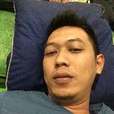 Chandra from Bandung | Man | 33 years old | Libra