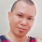 Art from Manado | Man | 40 years old | Leo