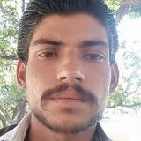 Ankit from Burhar   Man   27 years old   Capricorn