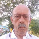 José from Rubi | Man | 57 years old | Scorpio
