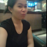 Eeshazz from Queensbury | Woman | 37 years old | Capricorn