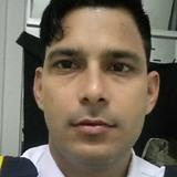 Sunny from Bikaner | Man | 29 years old | Sagittarius