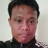 Jihad from Jombang | Man | 28 years old | Virgo