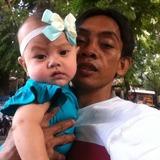 Giyanto from Jakarta Pusat | Woman | 36 years old | Gemini