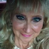 Southerngaljudy from Grapevine   Woman   67 years old   Pisces