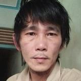 Kim from Pontianak   Man   27 years old   Virgo