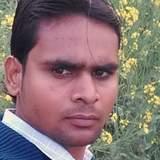 Vikashyadav from Gawan   Man   28 years old   Taurus