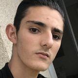 Miguelpani from Merida | Man | 20 years old | Libra