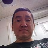 Loutharoo from Fernie   Man   34 years old   Aries