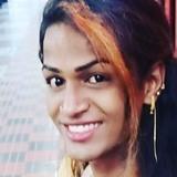 Raul from Bengaluru | Woman | 27 years old | Sagittarius