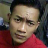 Tyo from Banyuwangi | Man | 25 years old | Scorpio