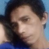 Eko from Bandung | Man | 36 years old | Virgo