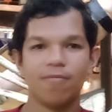 Aditya from Balikpapan | Man | 23 years old | Libra