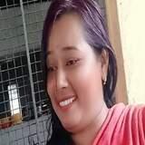 Sonu from Pune | Woman | 32 years old | Sagittarius