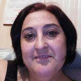 Capricornio from Teruel   Woman   43 years old   Aquarius