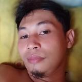 Rudy from Blitar | Man | 33 years old | Scorpio