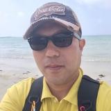 Ryan from Jakatra | Man | 40 years old | Capricorn