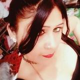 Gudiya from Ambala | Woman | 40 years old | Sagittarius