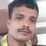 Bharatkumar3To from Mangrol | Man | 28 years old | Gemini