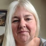 Starz from Toronto | Woman | 48 years old | Capricorn