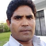 Asruddin from Port Louis | Man | 30 years old | Aquarius