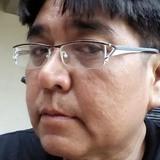 Andreutomo from Kudus | Man | 46 years old | Gemini