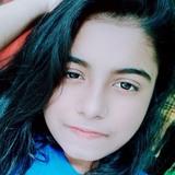 Sumi from Raiganj | Woman | 18 years old | Libra