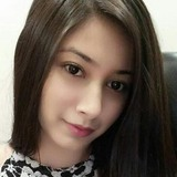Krish from Ajmer | Woman | 31 years old | Capricorn