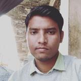 Nidhi from Dibai   Man   25 years old   Aries
