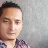 Gaurav from Banbasa   Man   25 years old   Leo