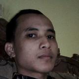 Aminsibuk from Malang   Man   25 years old   Cancer
