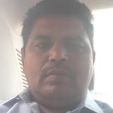 Balu from Chetput | Man | 35 years old | Aquarius