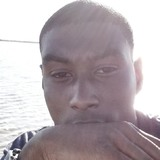 Thatguy from Vallejo   Man   27 years old   Leo