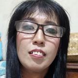 Tinaarianto from Surabaya | Woman | 44 years old | Libra