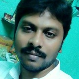 Sandy from Erode | Man | 20 years old | Aries