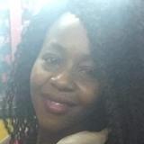 Jojo from Jeddah | Woman | 24 years old | Aries