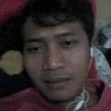Codotchi3P from Kudus | Man | 26 years old | Sagittarius