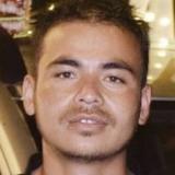 Sonu from Haldwani   Man   28 years old   Leo