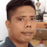 Johanlaluragus from Manado | Man | 36 years old | Gemini