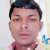 Jakir from Haliyal | Man | 30 years old | Scorpio